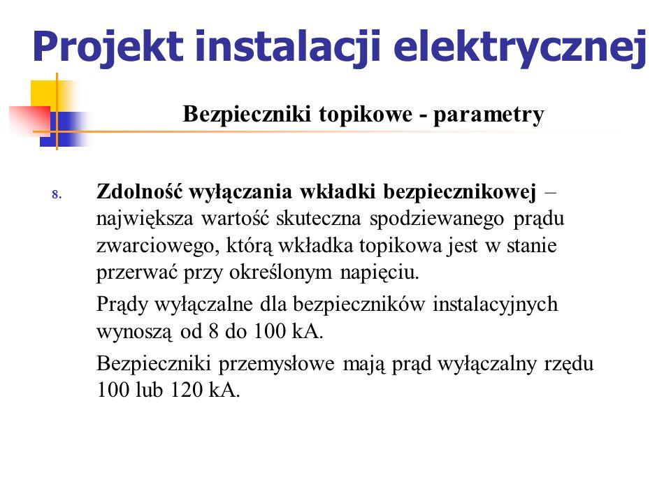 Projekt instalacji elektrycznej Zdolność wyłączania wkładki bezpiecznikowej – największa wartość skuteczna spodziewanego prądu zwarciowego, którą wkła
