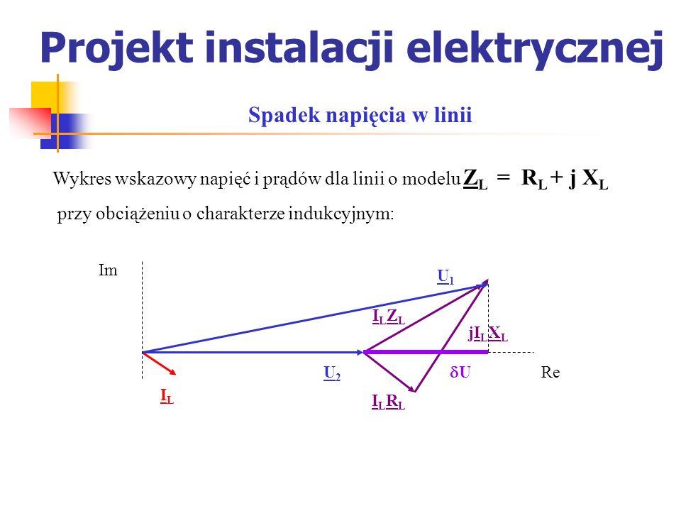 Projekt instalacji elektrycznej Spadek napięcia w linii Wykres wskazowy napięć i prądów dla linii o modelu Z L = R L + j X L przy obciążeniu o charakt