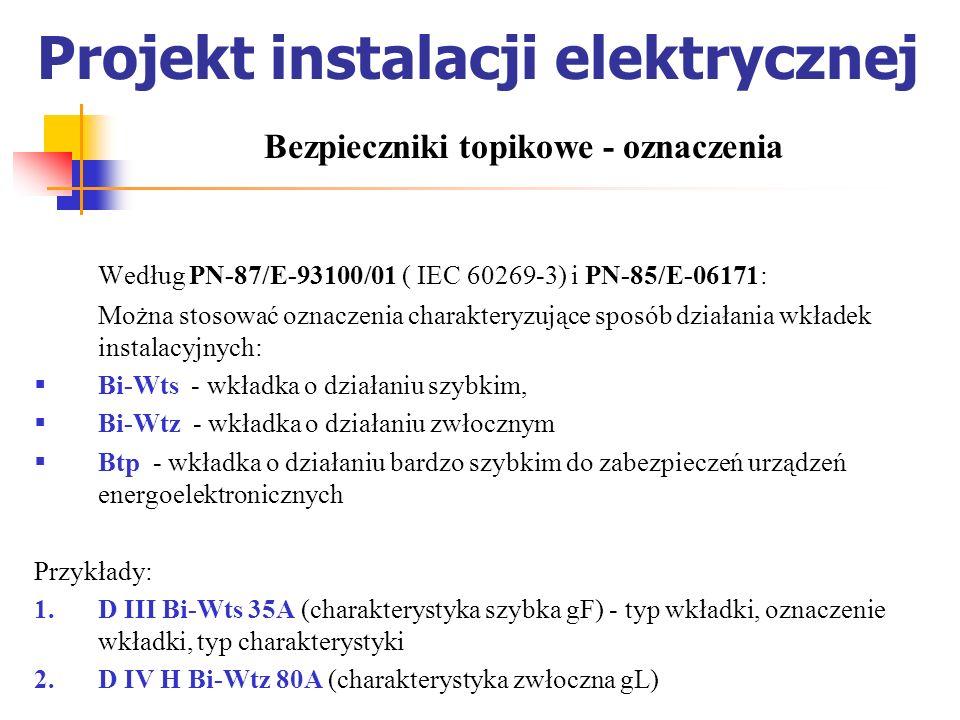 Projekt instalacji elektrycznej Według PN-87/E-93100/01 ( IEC 60269-3) i PN-85/E-06171: Można stosować oznaczenia charakteryzujące sposób działania wk