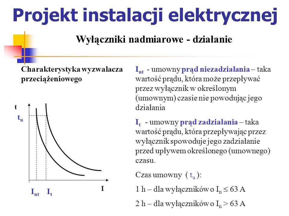 Projekt instalacji elektrycznej Charakterystyka wyzwalacza przeciążeniowego Wyłączniki nadmiarowe - działanie t I I nt ItIt I nt - umowny prąd niezadz