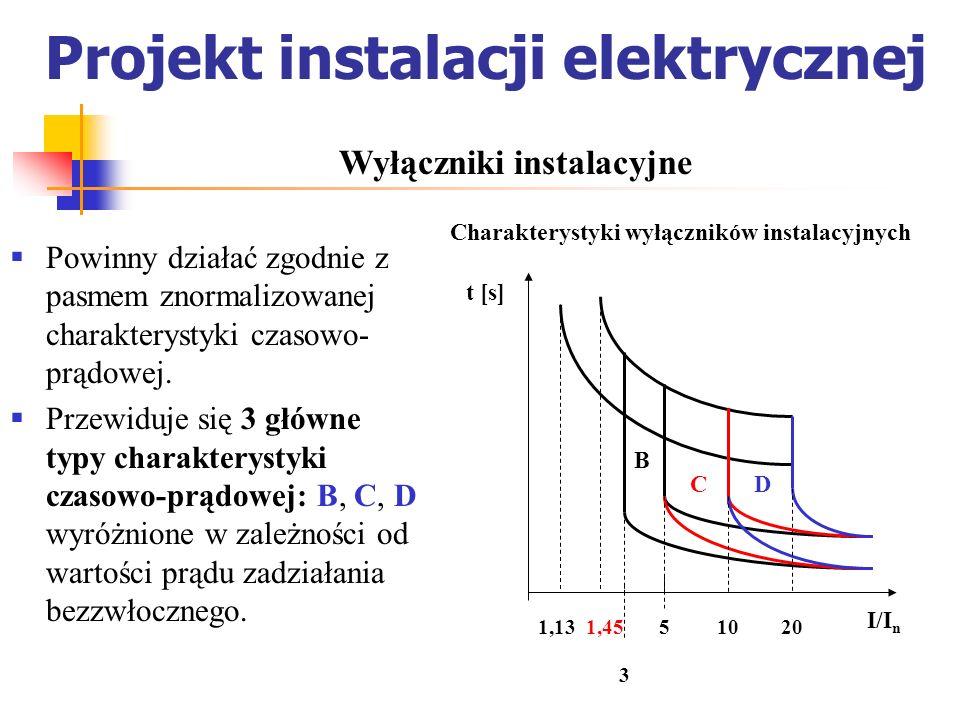 Projekt instalacji elektrycznej Powinny działać zgodnie z pasmem znormalizowanej charakterystyki czasowo- prądowej. Przewiduje się 3 główne typy chara