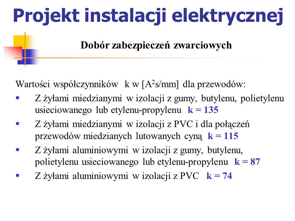 Projekt instalacji elektrycznej Wartości współczynników k w [A 2 s/mm] dla przewodów: Z żyłami miedzianymi w izolacji z gumy, butylenu, polietylenu us