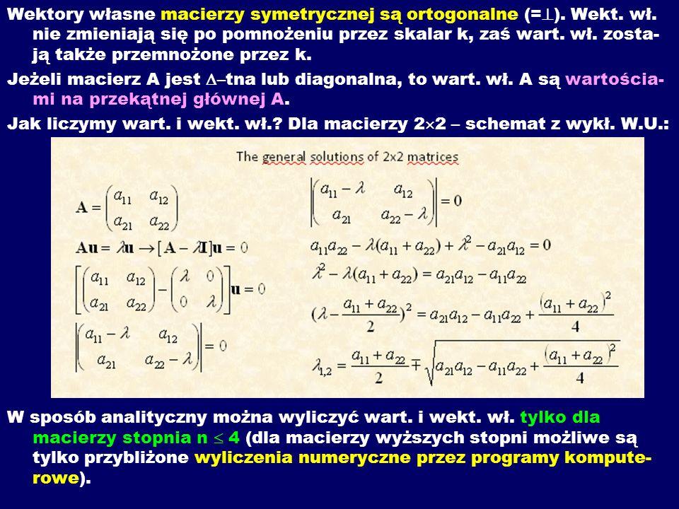 Wektory własne macierzy symetrycznej są ortogonalne (= ). Wekt. wł. nie zmieniają się po pomnożeniu przez skalar k, zaś wart. wł. zosta- ją także prze