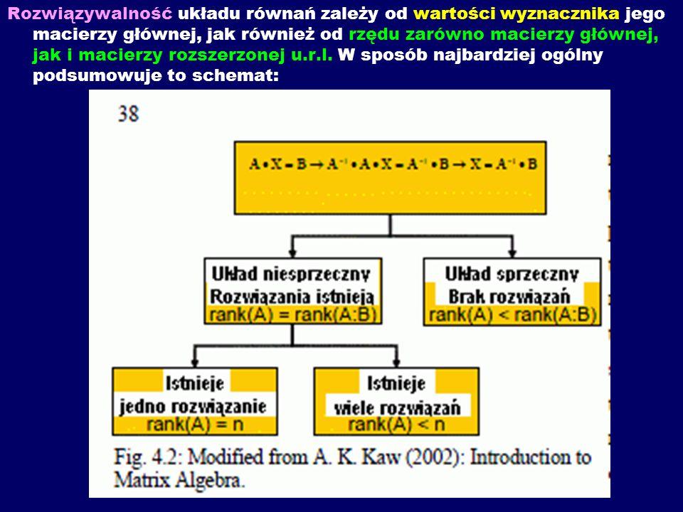 Rozwiązywalność układu równań zależy od wartości wyznacznika jego macierzy głównej, jak również od rzędu zarówno macierzy głównej, jak i macierzy rozs