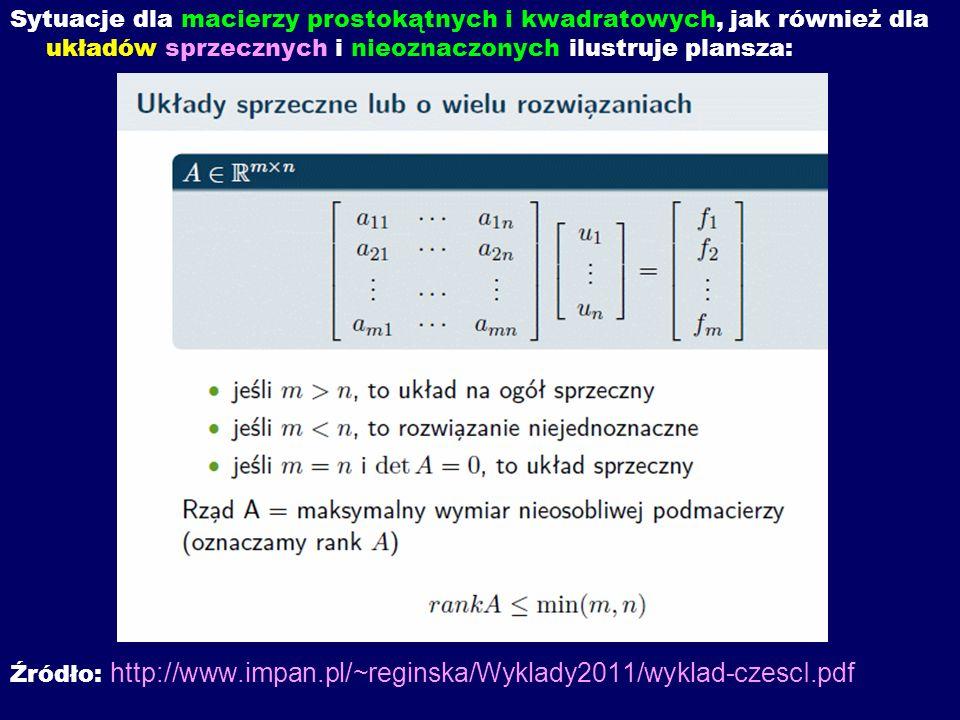 Sytuacje dla macierzy prostokątnych i kwadratowych, jak również dla układów sprzecznych i nieoznaczonych ilustruje plansza: Źródło: http://www.impan.p