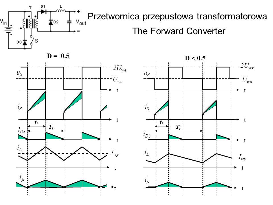 Przetwornica przepustowa transformatorowa The Forward Converter
