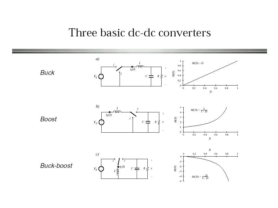 Przykład 1.Obliczyć częstotliwość pracy, f i, wypełnienie D oraz czas wyłączenia klucza, T i -t i, zakładając tryb pracy CCM.