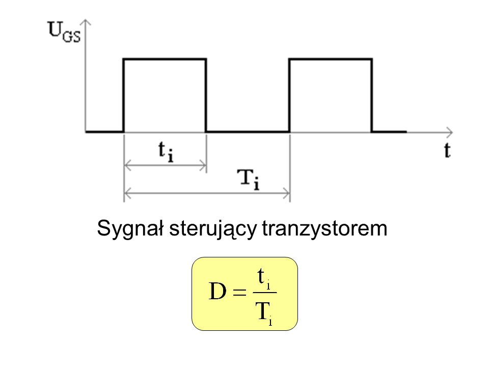 pierwszy takt pracy - tranzystor Q przewodzi drugi takt pracy - wyłączony tranzystor Q (przewodzi dioda D)