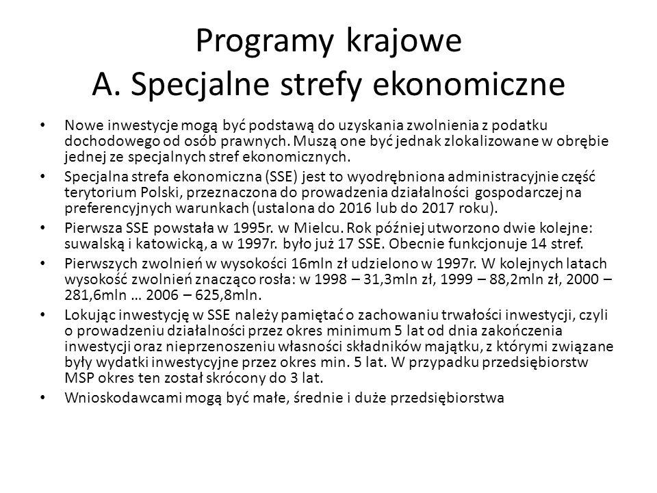 Specjalne strefy ekonomiczne w Polsce lp.strefaspółka zarządzającaprezese-mail 1SSE EURO-PARK Mielec Agencja Rozwoju Przemysłu S.A.