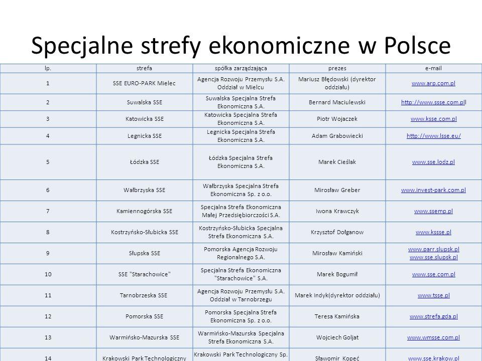 Specjalne strefy ekonomiczne w Polsce lp.strefaspółka zarządzającaprezese-mail 1SSE EURO-PARK Mielec Agencja Rozwoju Przemysłu S.A. Oddział w Mielcu M