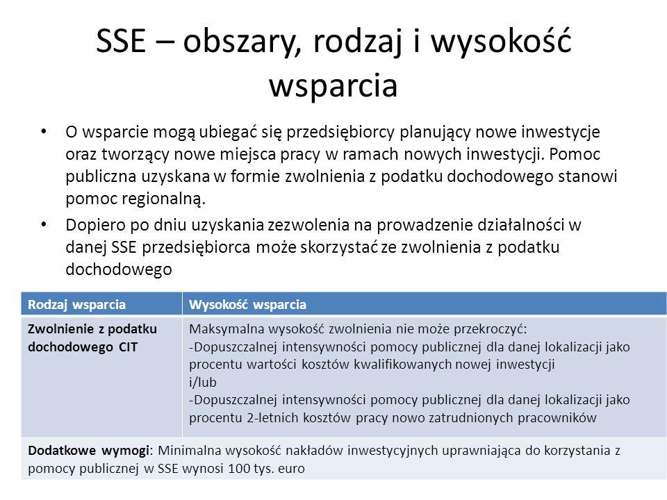 SSE – koszty kwalifikowane Zgodnie z rozporządzeniem ustanawiającym poszczególne SSE wielkość zwolnienia określa się na podstawie następujących kategorii kosztów kwalifikowanych: – Zakup lub wytworzenie we własnym zakresie środków trwałych (z wyłączeniem środków transportu) – Raty leasingowe dotyczące środków trwałych – Rozbudowa lub modernizacja istniejących środków trwałych – Wytworzenie lub zakup wartości niematerialnych i prawnych związanych z uzyskaniem patentów, licencji operacyjnych bądź opatentowanych licencji typu know-how oraz nieopatentowanego know-how, które: Będą wykorzystywane wyłącznie przez danego przedsiębiorcę Będą nabyte od osoby trzeciej na warunkach rynkowych Będą własnością przedsiębiorstwa przez okres min.