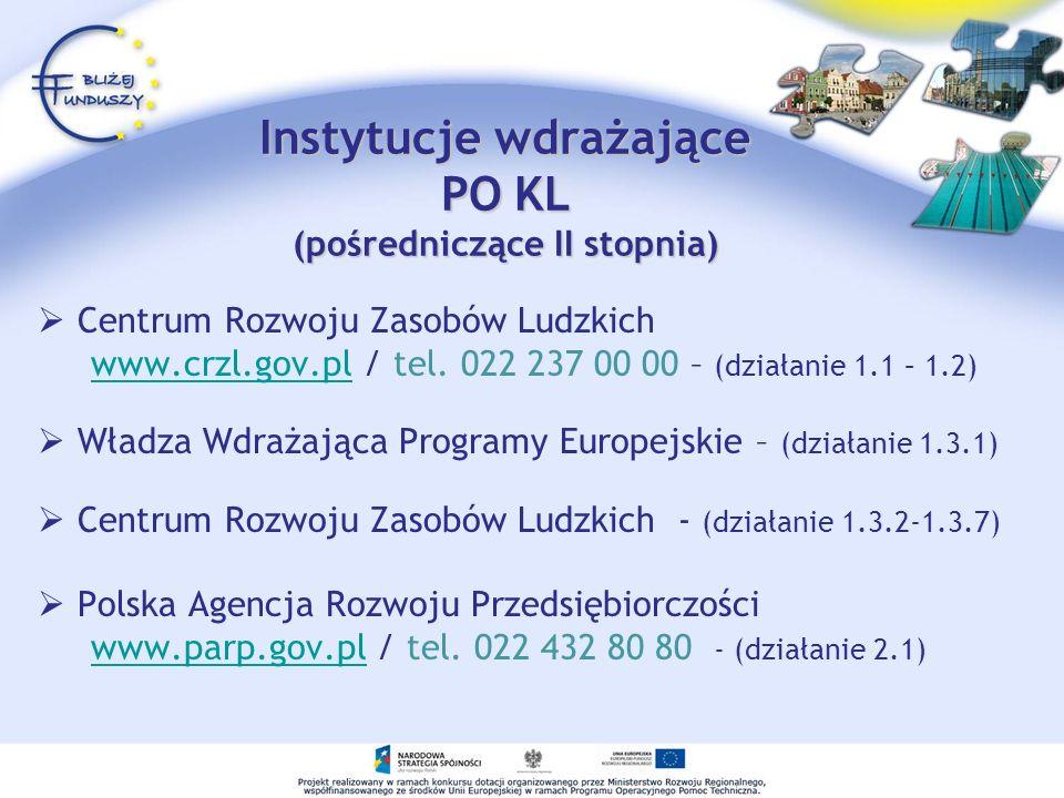 Instytucje wdrażające PO KL (pośredniczące II stopnia) Centrum Rozwoju Zasobów Ludzkich www.crzl.gov.pl / tel. 022 237 00 00 – (działanie 1.1 – 1.2)ww