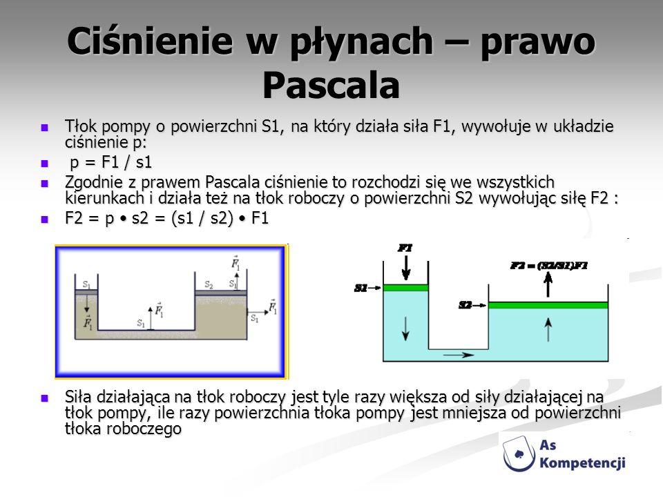 Ciśnienie w płynach – prawo Pascala Tłok pompy o powierzchni S1, na który działa siła F1, wywołuje w układzie ciśnienie p: Tłok pompy o powierzchni S1