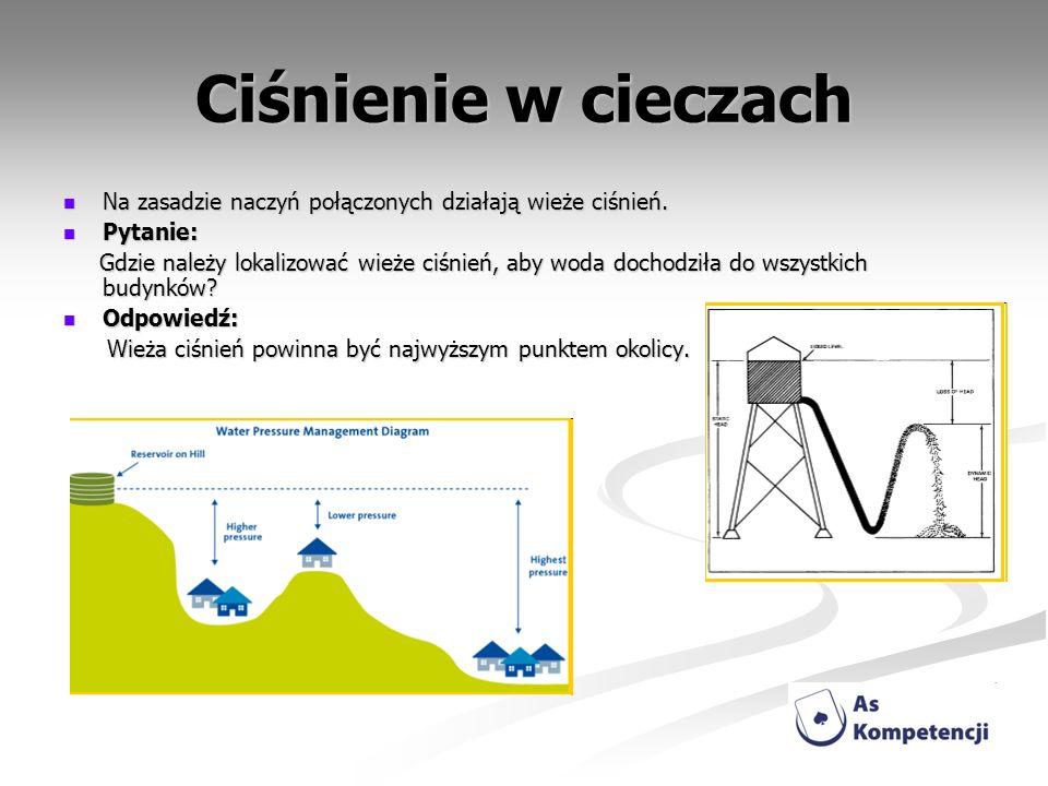 Ciśnienie w cieczach Na zasadzie naczyń połączonych działają wieże ciśnień. Na zasadzie naczyń połączonych działają wieże ciśnień. Pytanie: Pytanie: G