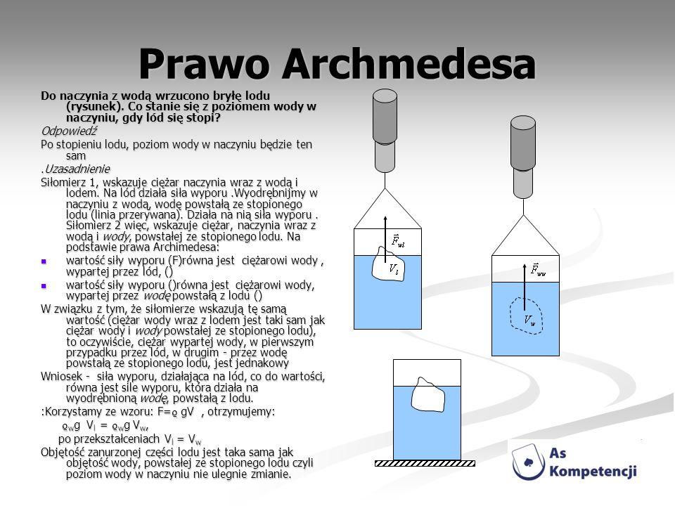 Prawo Archmedesa Do naczynia z wodą wrzucono bryłę lodu (rysunek). Co stanie się z poziomem wody w naczyniu, gdy lód się stopi? Odpowiedź Po stopieniu