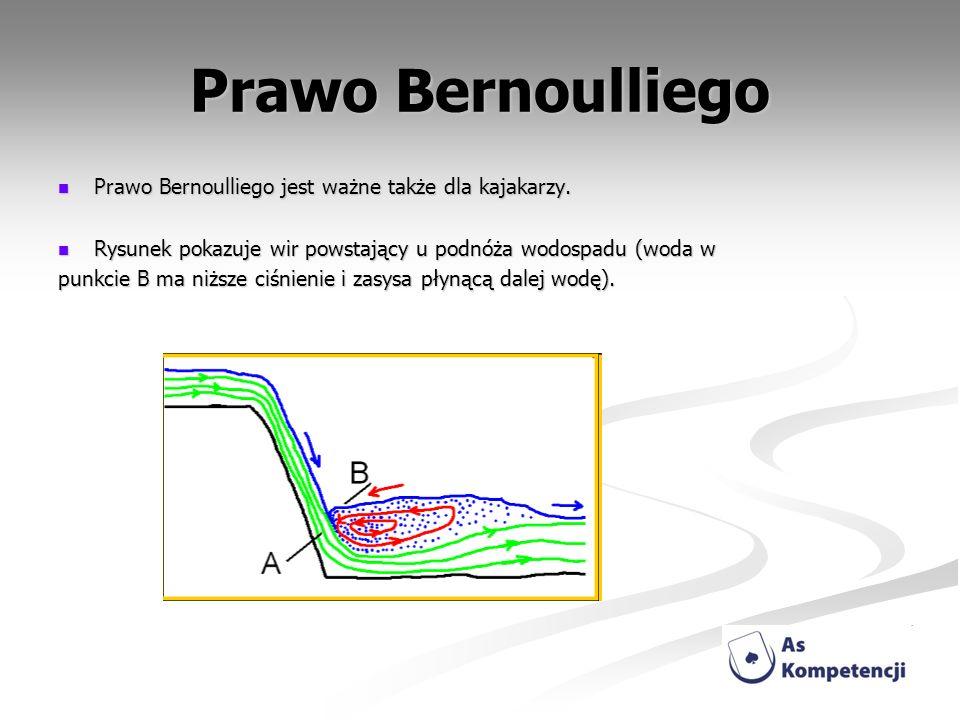 Prawo Bernoulliego Prawo Bernoulliego jest ważne także dla kajakarzy. Prawo Bernoulliego jest ważne także dla kajakarzy. Rysunek pokazuje wir powstają