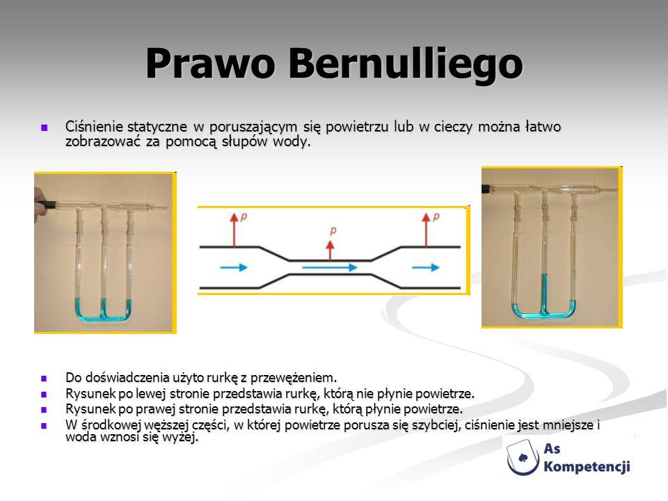 Prawo Bernulliego Ciśnienie statyczne w poruszającym się powietrzu lub w cieczy można łatwo zobrazować za pomocą słupów wody. Ciśnienie statyczne w po
