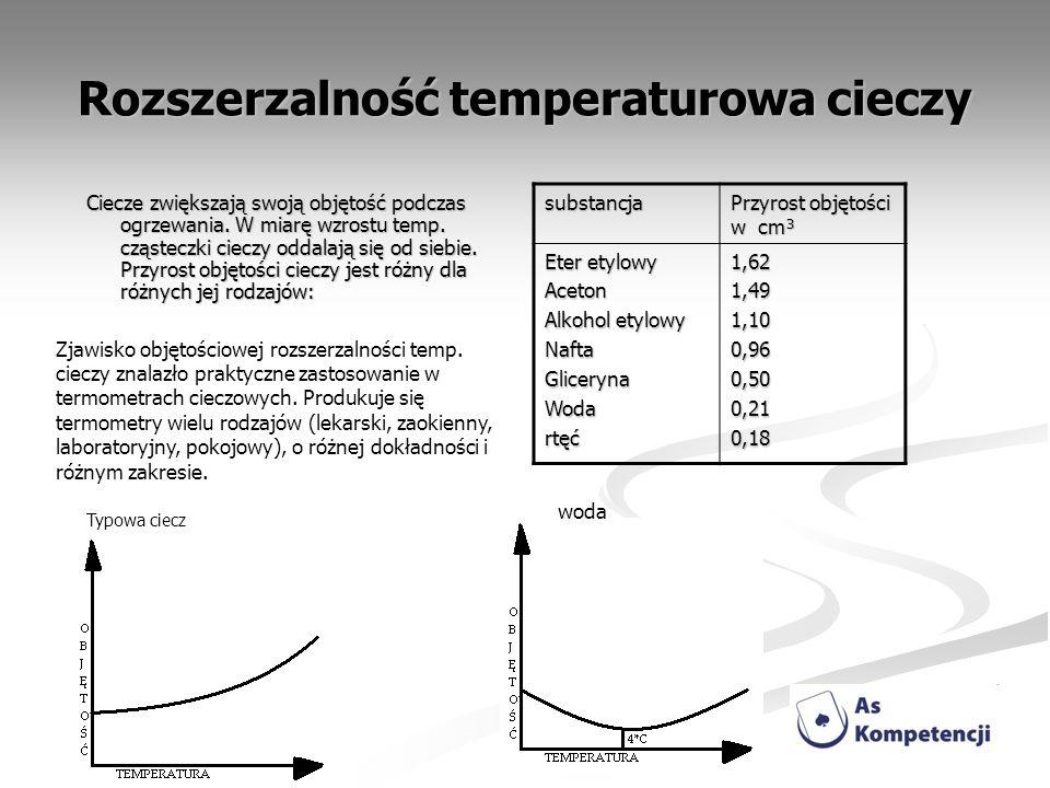 Rozszerzalność temperaturowa cieczy Ciecze zwiększają swoją objętość podczas ogrzewania. W miarę wzrostu temp. cząsteczki cieczy oddalają się od siebi