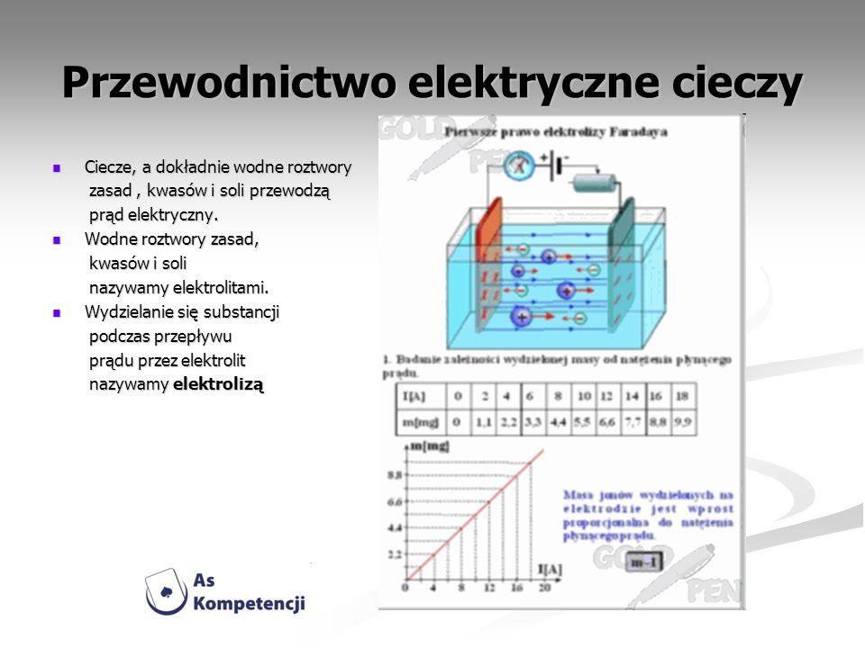 Przewodnictwo elektryczne cieczy Ciecze, a dokładnie wodne roztwory Ciecze, a dokładnie wodne roztwory zasad, kwasów i soli przewodzą zasad, kwasów i