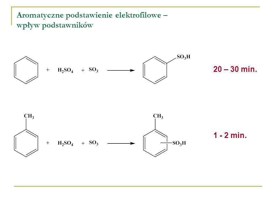 Aromatyczne podstawienie elektrofilowe – wpływ podstawników 20 – 30 min. 1 - 2 min.