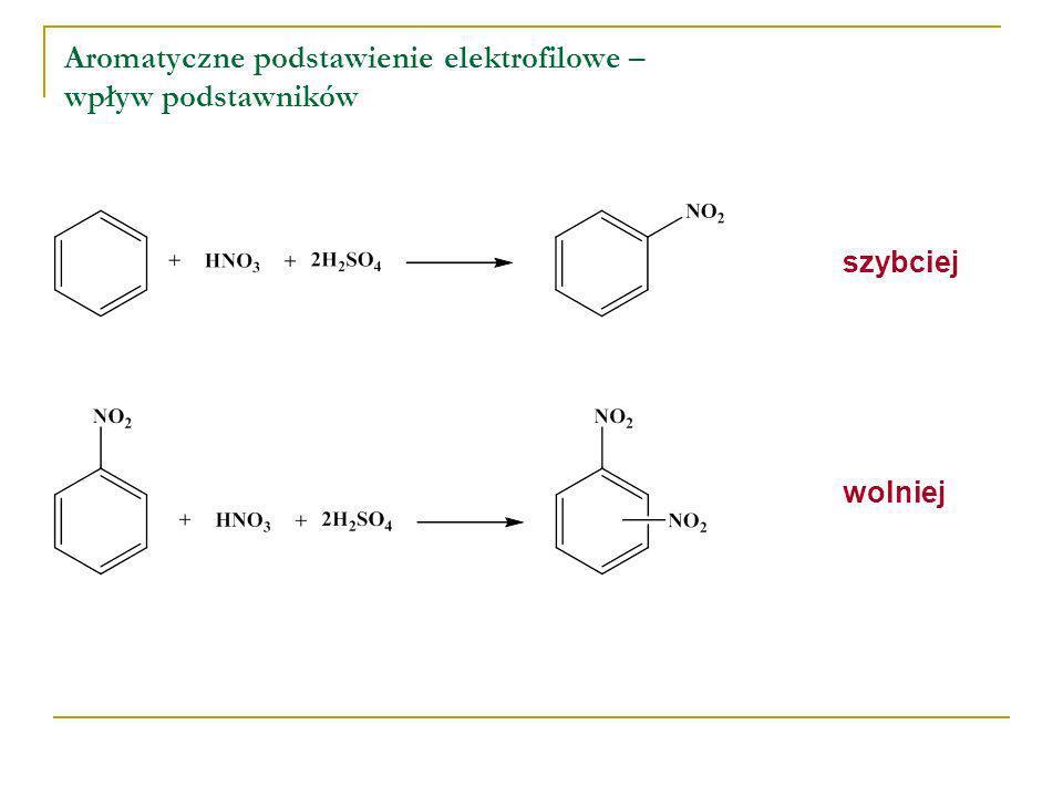 Aromatyczne podstawienie elektrofilowe – wpływ podstawników szybciej wolniej