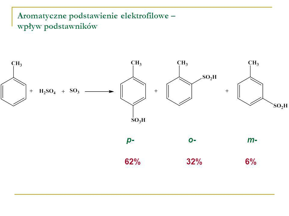 Aromatyczne podstawienie elektrofilowe – wpływ podstawników 62% p-p- 32% o-o- 6% m-m-