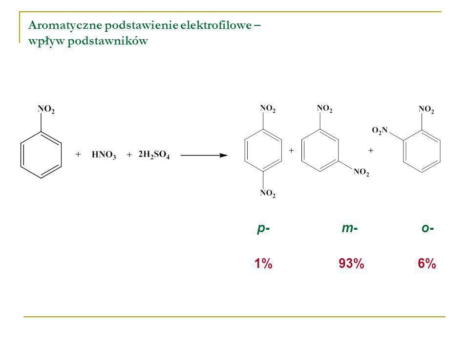 Aromatyczne podstawienie elektrofilowe – wpływ podstawników 1% p-p- 93% m-m- 6% o-o-
