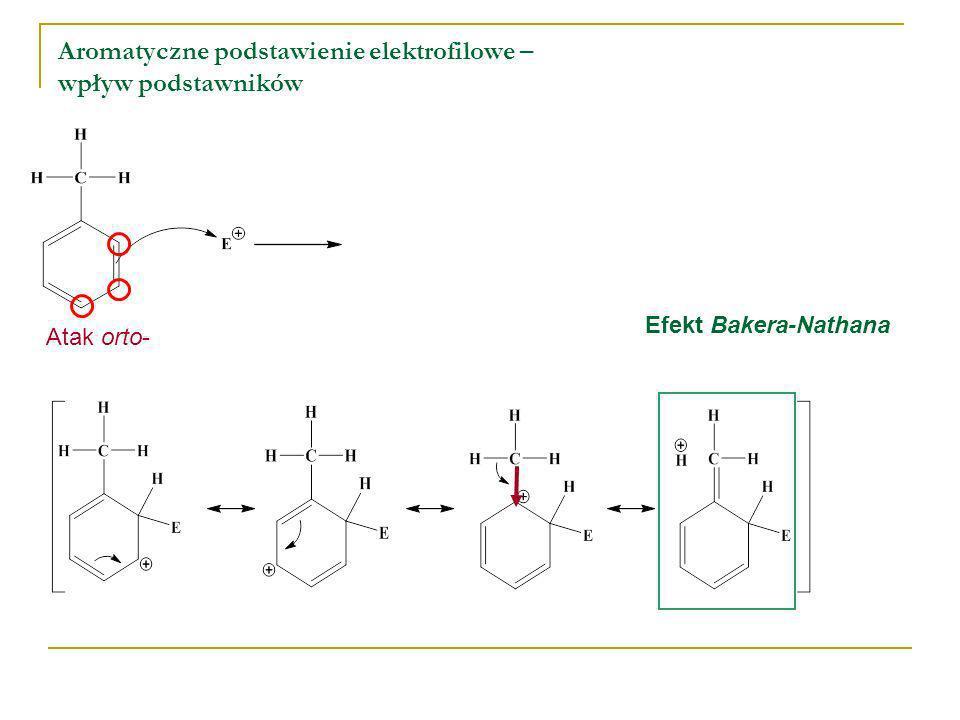 Aromatyczne podstawienie elektrofilowe – wpływ podstawników Atak orto- Efekt Bakera-Nathana