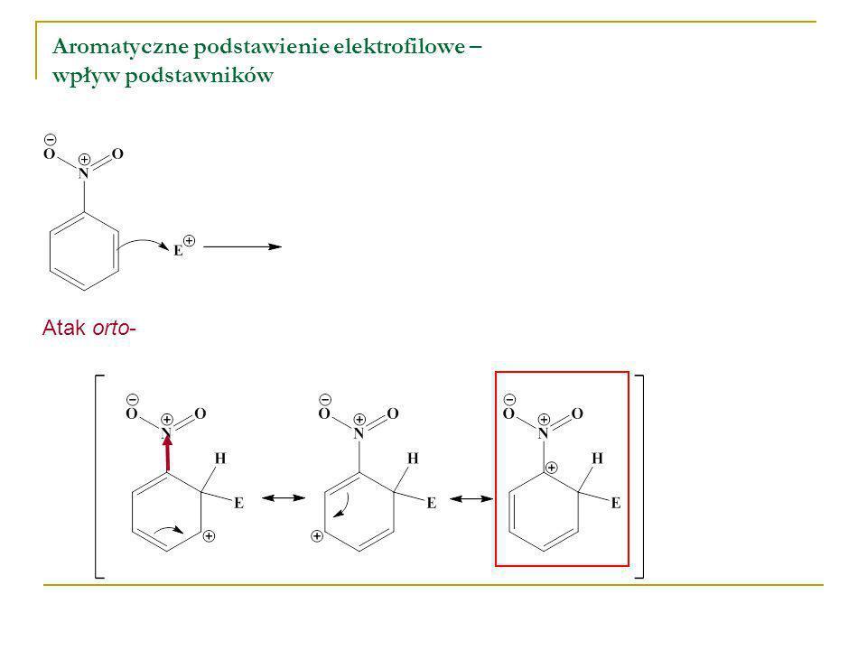 Aromatyczne podstawienie elektrofilowe – wpływ podstawników Atak orto-