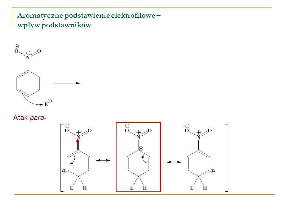 Aromatyczne podstawienie elektrofilowe – wpływ podstawników Atak para-