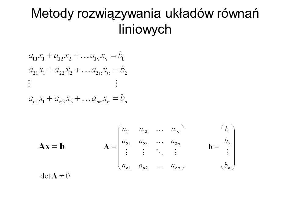 Metody skończone: Metoda Gaussa Metoda Gaussa-Jordana Metody Choleskiego Metoda Householdera Metoda sprzężonych gradientów Metody iteracyjne dla dużych układów równań: Metoda Jacobiego Metoda Gaussa-Seidla