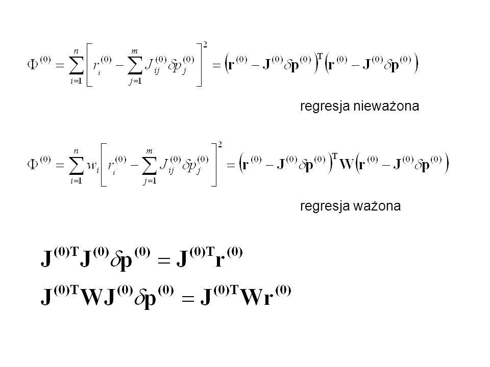Algorytm Newtona-Gaussa 1.Wybieramy przybliżenie parametrów p (0).