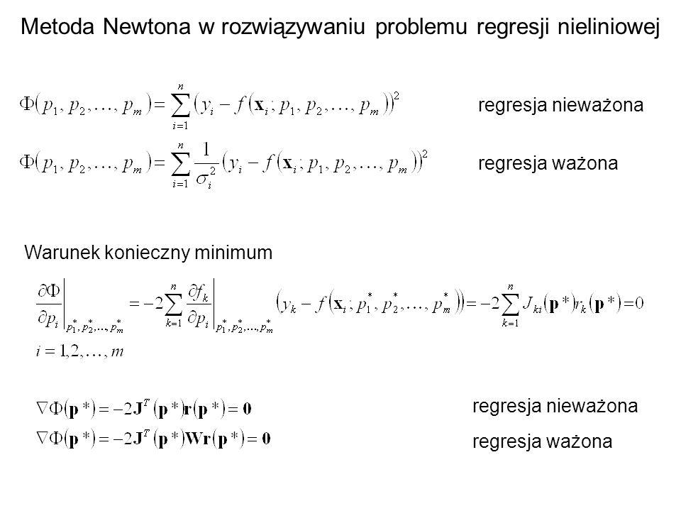 Metoda Newtona w rozwiązywaniu problemu regresji nieliniowej Warunek konieczny minimum regresja nieważona regresja ważona regresja nieważona regresja