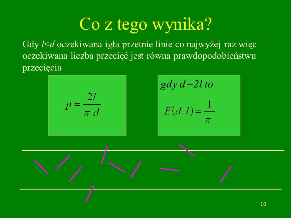 10 Co z tego wynika? Gdy l<d oczekiwana igła przetnie linie co najwyżej raz więc oczekiwana liczba przecięć jest równa prawdopodobieństwu przecięcia g