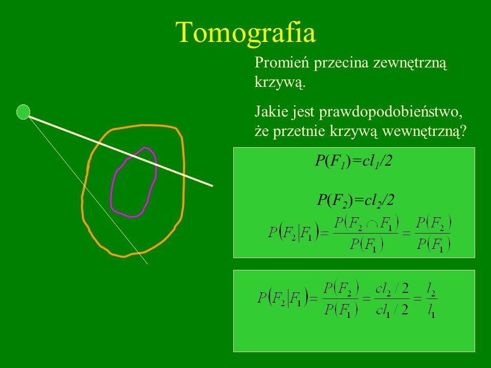 14 Tomografia Promień przecina zewnętrzną krzywą. Jakie jest prawdopodobieństwo, że przetnie krzywą wewnętrzną? P(F 1 )=cl 1 /2 P(F 2 )=cl 2 /2