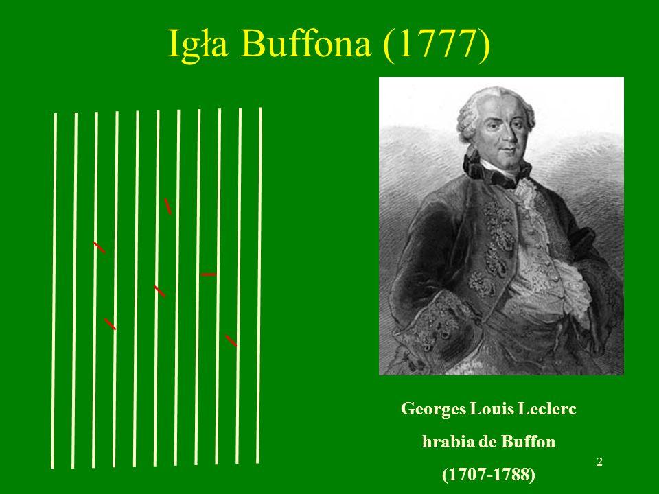 2 Igła Buffona (1777) Georges Louis Leclerc hrabia de Buffon (1707-1788)