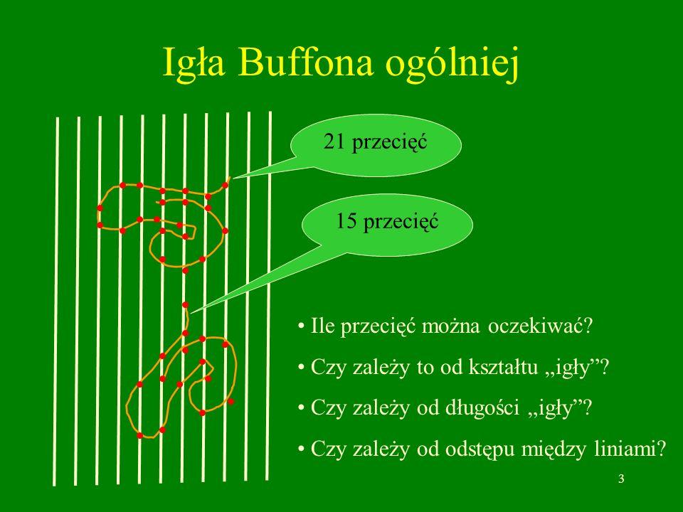 3 Igła Buffona ogólniej 21 przecięć 15 przecięć Ile przecięć można oczekiwać? Czy zależy to od kształtu igły? Czy zależy od długości igły? Czy zależy