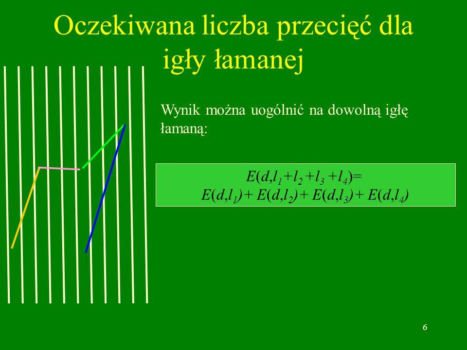 6 Oczekiwana liczba przecięć dla igły łamanej Wynik można uogólnić na dowolną igłę łamaną: E(d,l 1 +l 2 +l 3 +l 4 )= E(d,l 1 )+ E(d,l 2 )+ E(d,l 3 )+