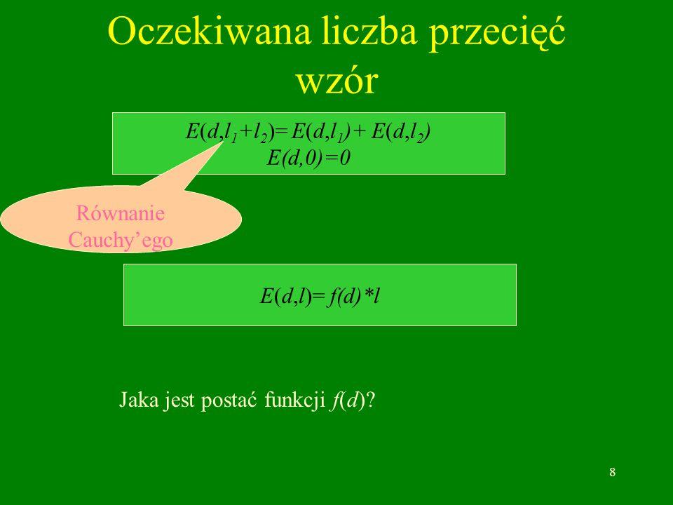 8 Oczekiwana liczba przecięć wzór E(d,l 1 +l 2 )= E(d,l 1 )+ E(d,l 2 ) E(d,0)=0 Równanie Cauchyego E(d,l)= f(d)*l Jaka jest postać funkcji f(d)?