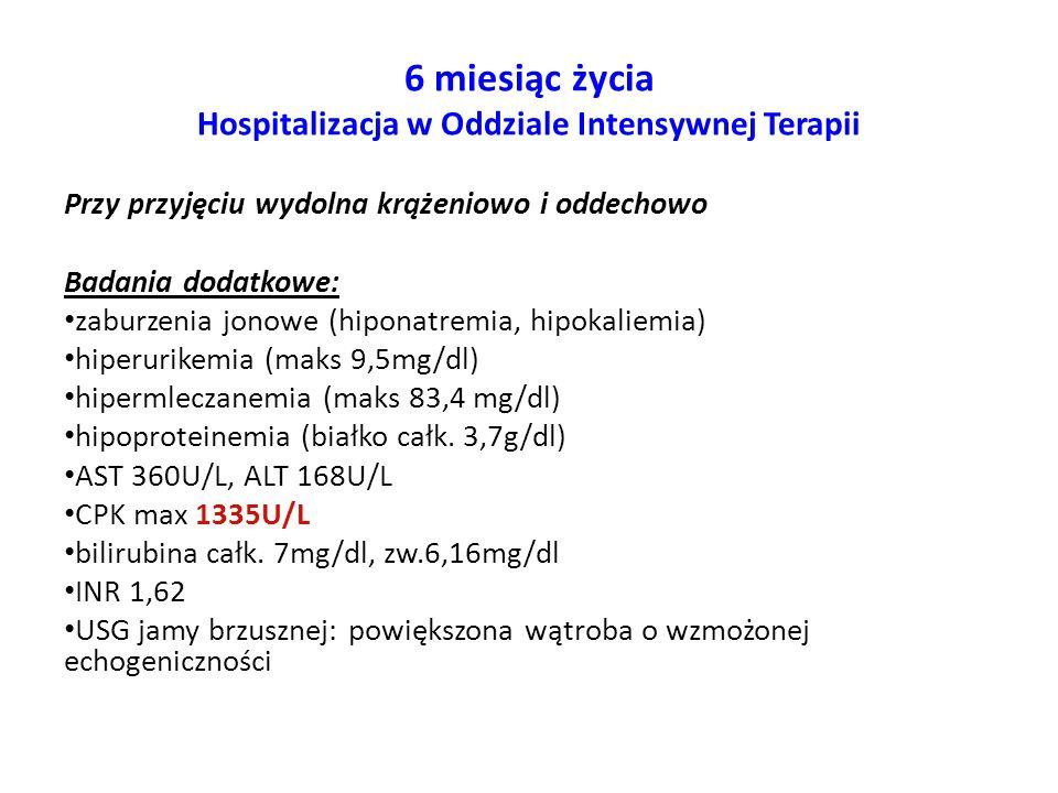 6 miesiąc życia Hospitalizacja w Oddziale Intensywnej Terapii Przy przyjęciu wydolna krążeniowo i oddechowo Badania dodatkowe: zaburzenia jonowe (hipo