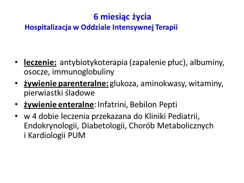 6 miesiąc życia Hospitalizacja w Oddziale Intensywnej Terapii leczenie: antybiotykoterapia (zapalenie płuc), albuminy, osocze, immunoglobuliny żywieni