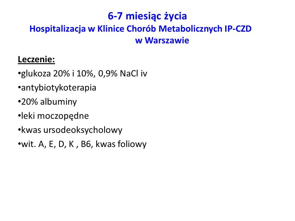 6-7 miesiąc życia Hospitalizacja w Klinice Chorób Metabolicznych IP-CZD w Warszawie Leczenie: glukoza 20% i 10%, 0,9% NaCl iv antybiotykoterapia 20% a