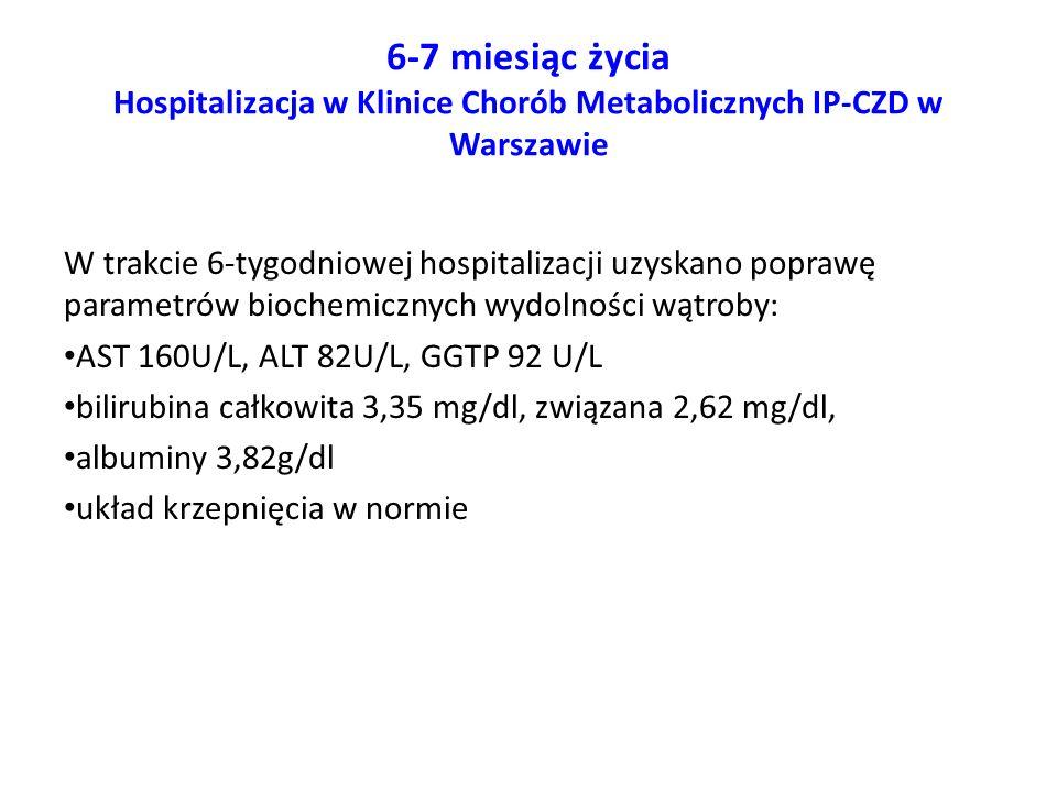 6-7 miesiąc życia Hospitalizacja w Klinice Chorób Metabolicznych IP-CZD w Warszawie W trakcie 6-tygodniowej hospitalizacji uzyskano poprawę parametrów