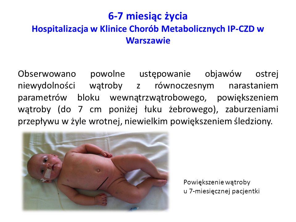 6-7 miesiąc życia Hospitalizacja w Klinice Chorób Metabolicznych IP-CZD w Warszawie Obserwowano powolne ustępowanie objawów ostrej niewydolności wątro