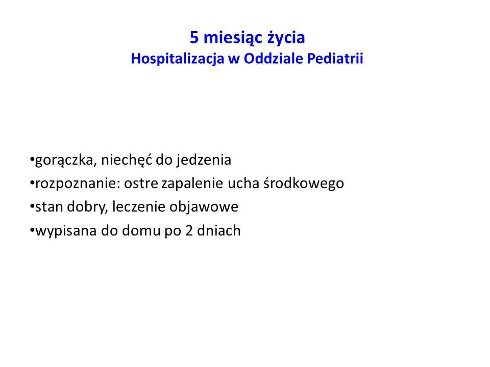 5 miesiąc życia Hospitalizacja w Oddziale Pediatrii gorączka, niechęć do jedzenia rozpoznanie: ostre zapalenie ucha środkowego stan dobry, leczenie ob