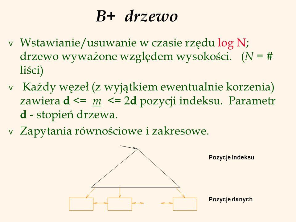 B+ drzewo v Wyszukiwanie zaczyna się w korzeniu a porównania klucza wyszukiwania prowadzą do liścia tak jak dla ISAM.