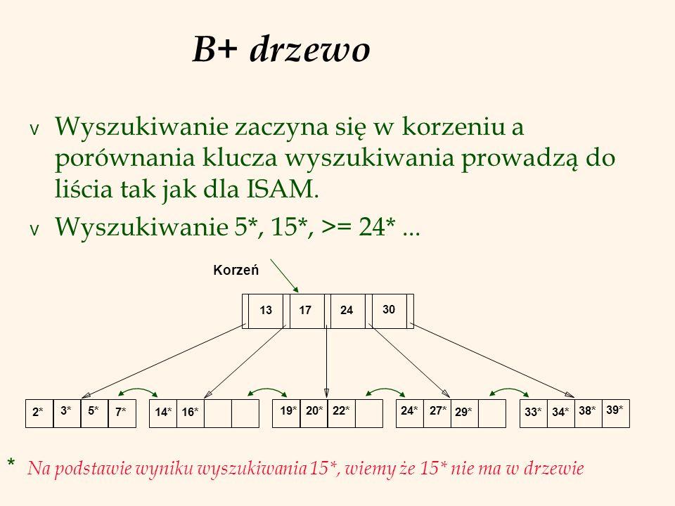 Drzewa B+ w praktyce v Średni stopień d=100.Średnie zapełnienie: 67%.