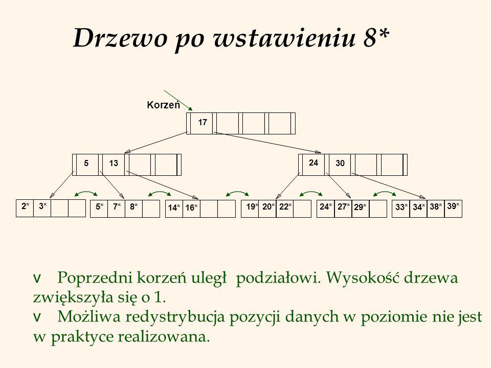 22 PJWSTK, L.Banachowski, SZB B+ drzewo jako indeks wewnętrzny i zewnętrzny v Indeks może być wewnętrzny i wtedy pozycje danych pokrywają się z rekordami danych, tzn.