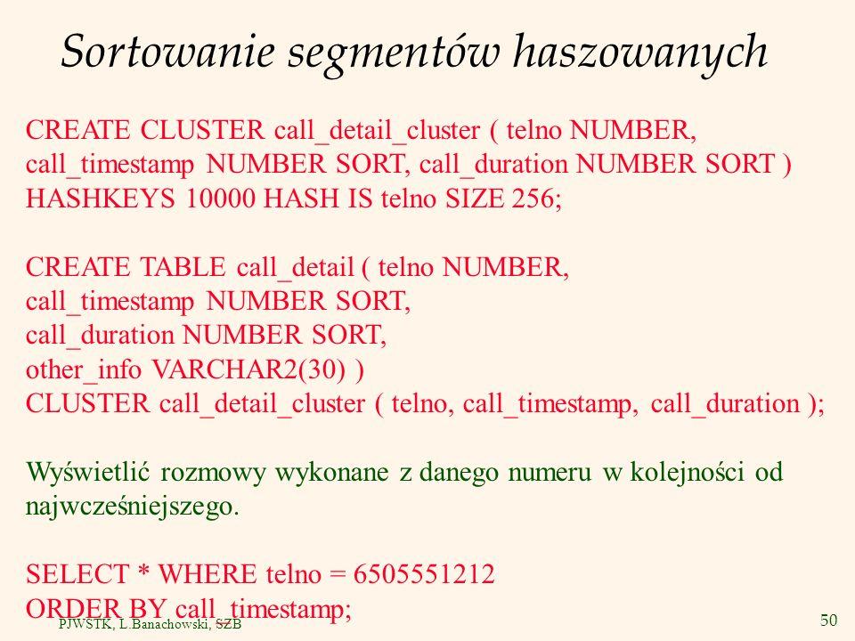 51 PJWSTK, L.Banachowski, SZB Przykład - słaba selektywność SELECT E.Ename FROM Emp E WHERE E.Job=:job; - ewentualnie z ORDER BY E.Ename 1.Klaster (indeks) haszowany z kluczem Emp.Job lub Emp(Job, Ename) – sortowane segmenty 2.Tabela połączona z indeksem głównym: Emp (Job, Empno, …) lub Emp (Job, Empno, Ename, …) 3.Zwykły indeks na E.Job może być zły ze względu na słabą selektywność 4.Indeks bitmapowy na E.Job