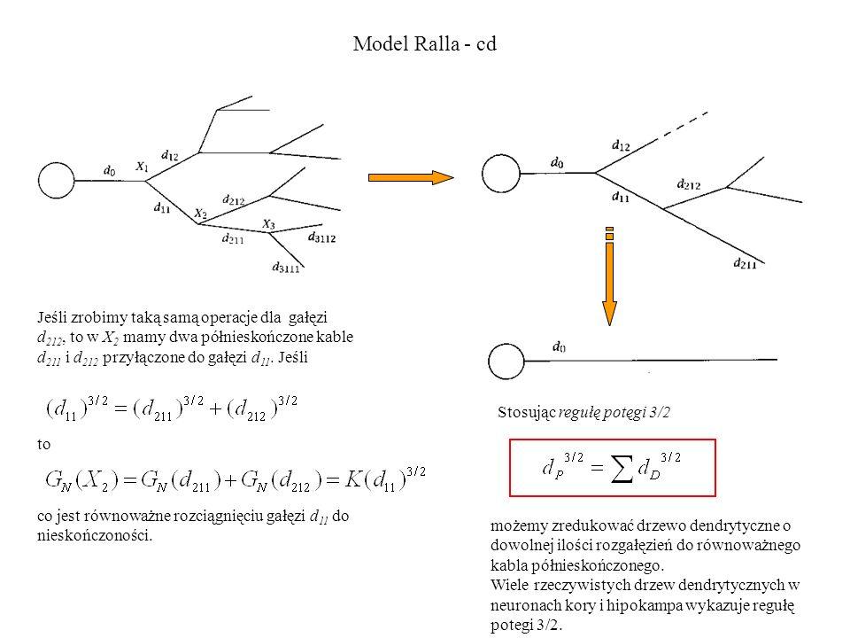 to Jeśli zrobimy taką samą operacje dla gałęzi d 212, to w X 2 mamy dwa półnieskończone kable d 211 i d 212 przyłączone do gałęzi d 11. Jeśli co jest